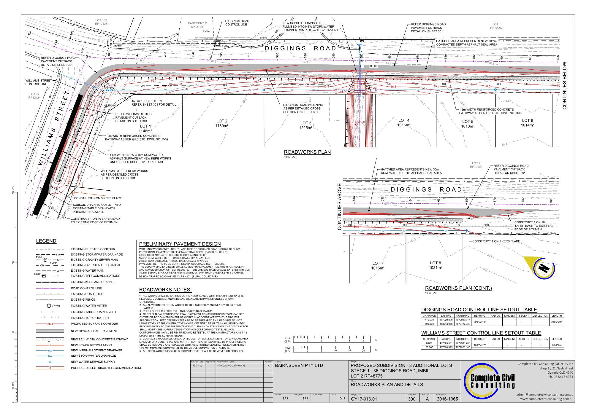 Imbil civil engineering Gympie civil consulting subdivision civil design civil consulting 2